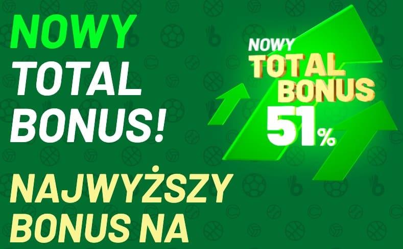 Najwyższy bonus na rynku - nawet 51% ekstra za kupon wielokrotny w Totalbet